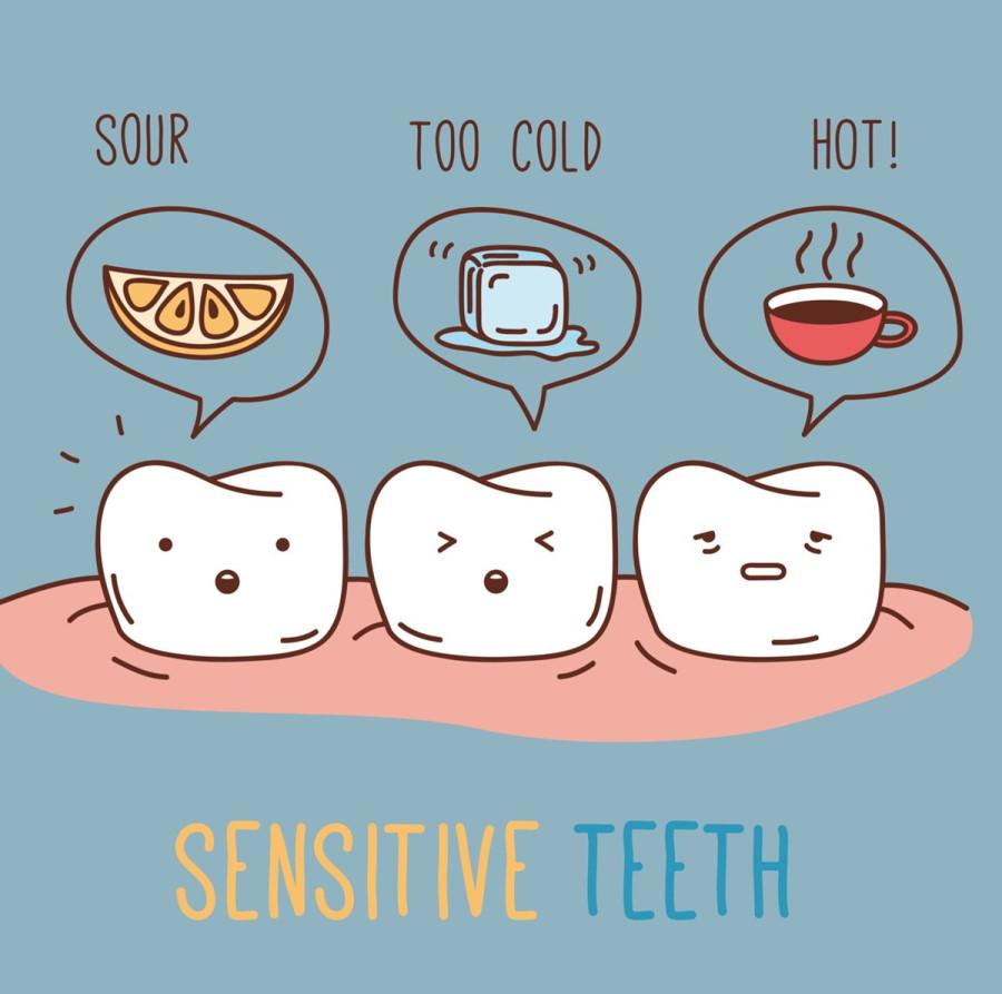 Tooth Sensitivity Reasons